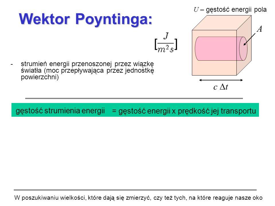 Wektor Poyntinga: [ ] A c Dt gęstość strumienia energii